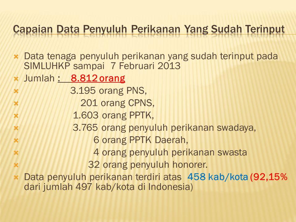  Data tenaga penyuluh perikanan yang sudah terinput pada SIMLUHKP sampai 7 Februari 2013  Jumlah : 8.812 orang  3.195 orang PNS,  201 orang CPNS,