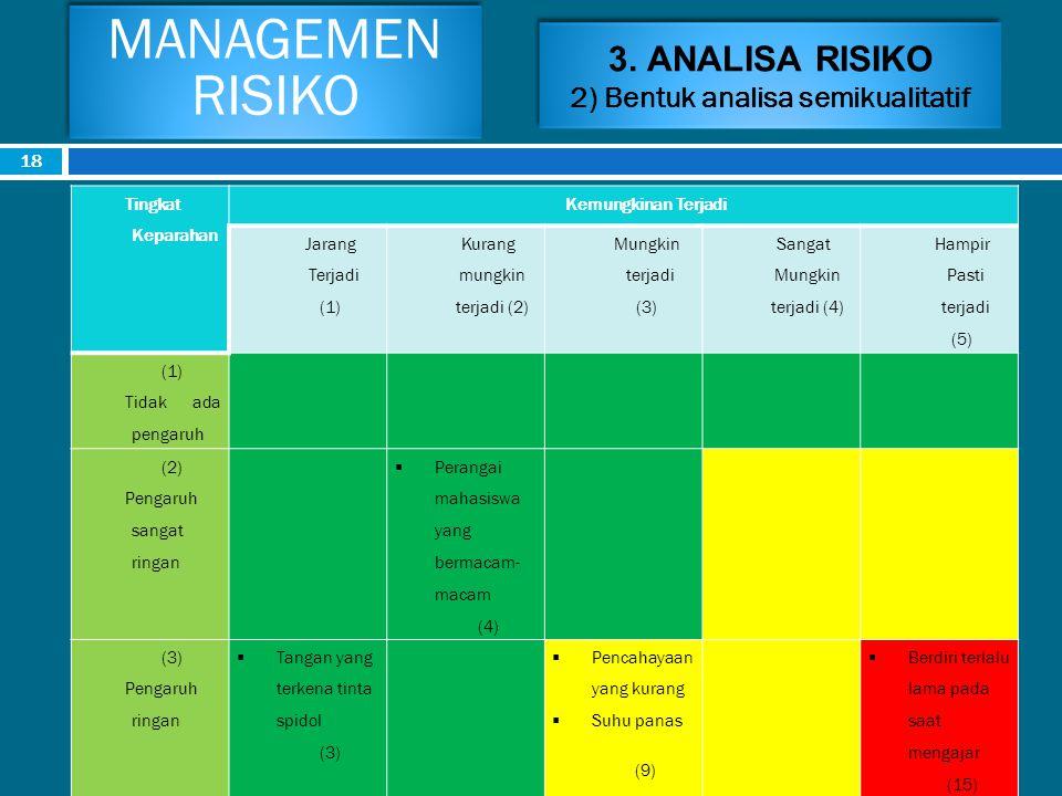 3. ANALISA RISIKO 2) Bentuk analisa semikualitatif M.TRIYONO PRATAMA BAHAR 18 Tingkat Keparahan Kemungkinan Terjadi Jarang Terjadi (1) Kurang mungkin