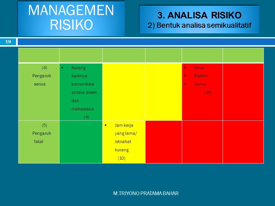 3. ANALISA RISIKO 2) Bentuk analisa semikualitatif M.TRIYONO PRATAMA BAHAR 19 (4) Pengaruh serius  Kurang baiknya komunikasi antara dosen dan mahasis