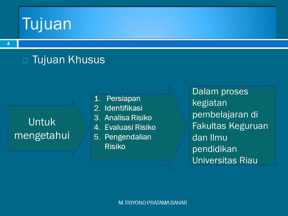 Tujuan M.TRIYONO PRATAMA BAHAR 4  Tujuan Khusus Untuk mengetahui 1. Persiapan 2.Identifikasi 3.Analisa Risiko 4.Evaluasi Risiko 5.Pengendalian Risiko