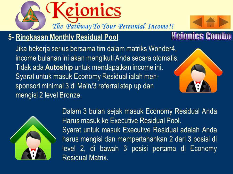 5- Monthly Residual Bonus Pool : b) Executive Residual LevelPosisiBonus Maks.