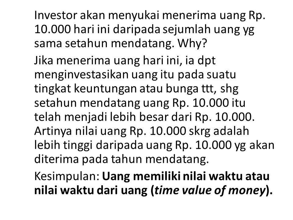 Investor akan menyukai menerima uang Rp. 10.000 hari ini daripada sejumlah uang yg sama setahun mendatang. Why? Jika menerima uang hari ini, ia dpt me