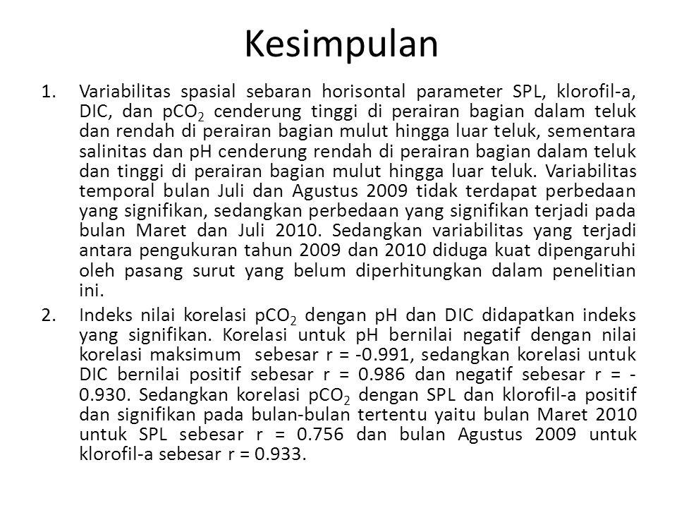 Kesimpulan 1.Variabilitas spasial sebaran horisontal parameter SPL, klorofil-a, DIC, dan pCO 2 cenderung tinggi di perairan bagian dalam teluk dan rendah di perairan bagian mulut hingga luar teluk, sementara salinitas dan pH cenderung rendah di perairan bagian dalam teluk dan tinggi di perairan bagian mulut hingga luar teluk.