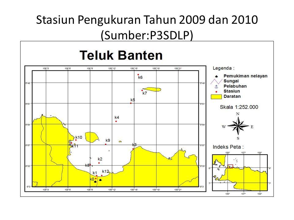 Stasiun Pengukuran Tahun 2009 dan 2010 (Sumber:P3SDLP)