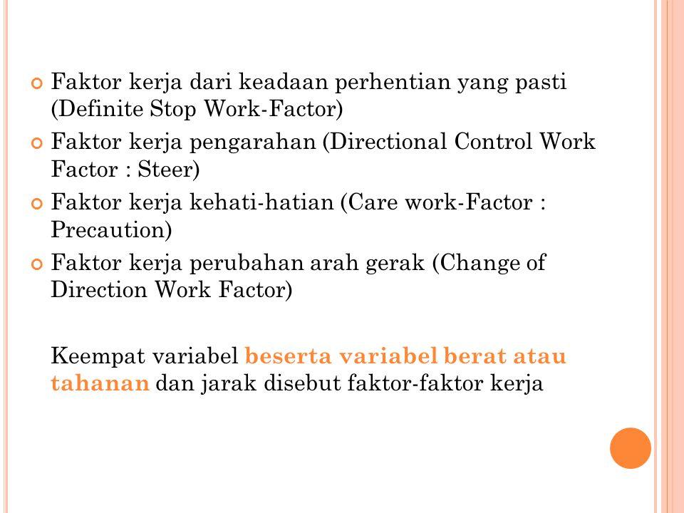Faktor kerja dari keadaan perhentian yang pasti (Definite Stop Work-Factor) Faktor kerja pengarahan (Directional Control Work Factor : Steer) Faktor k