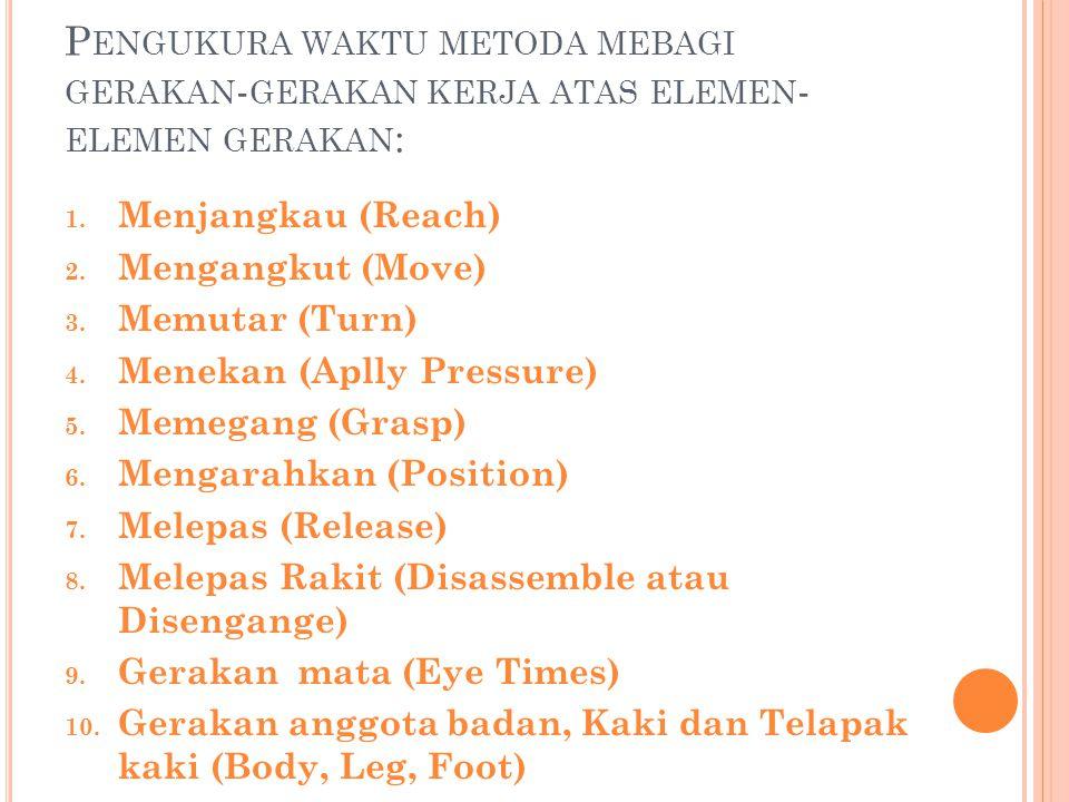 P ENGUKURA WAKTU METODA MEBAGI GERAKAN - GERAKAN KERJA ATAS ELEMEN - ELEMEN GERAKAN : 1. Menjangkau (Reach) 2. Mengangkut (Move) 3. Memutar (Turn) 4.