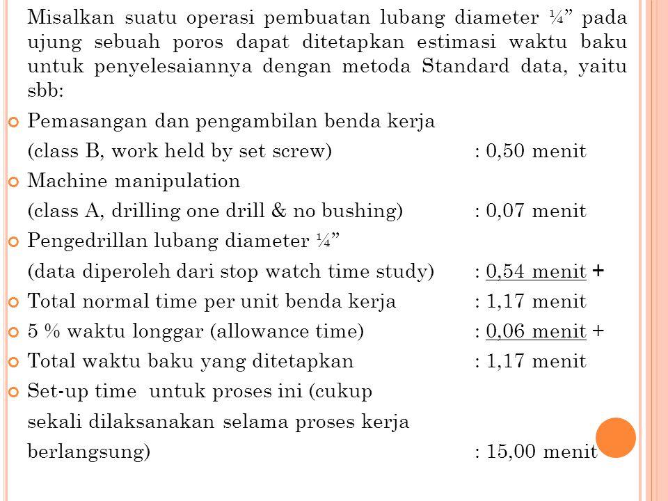 """Misalkan suatu operasi pembuatan lubang diameter ¼"""" pada ujung sebuah poros dapat ditetapkan estimasi waktu baku untuk penyelesaiannya dengan metoda S"""