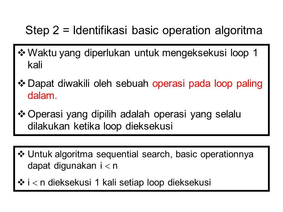 Step 2 = Identifikasi basic operation algoritma  Waktu yang diperlukan untuk mengeksekusi loop 1 kali  Dapat diwakili oleh sebuah operasi pada loop