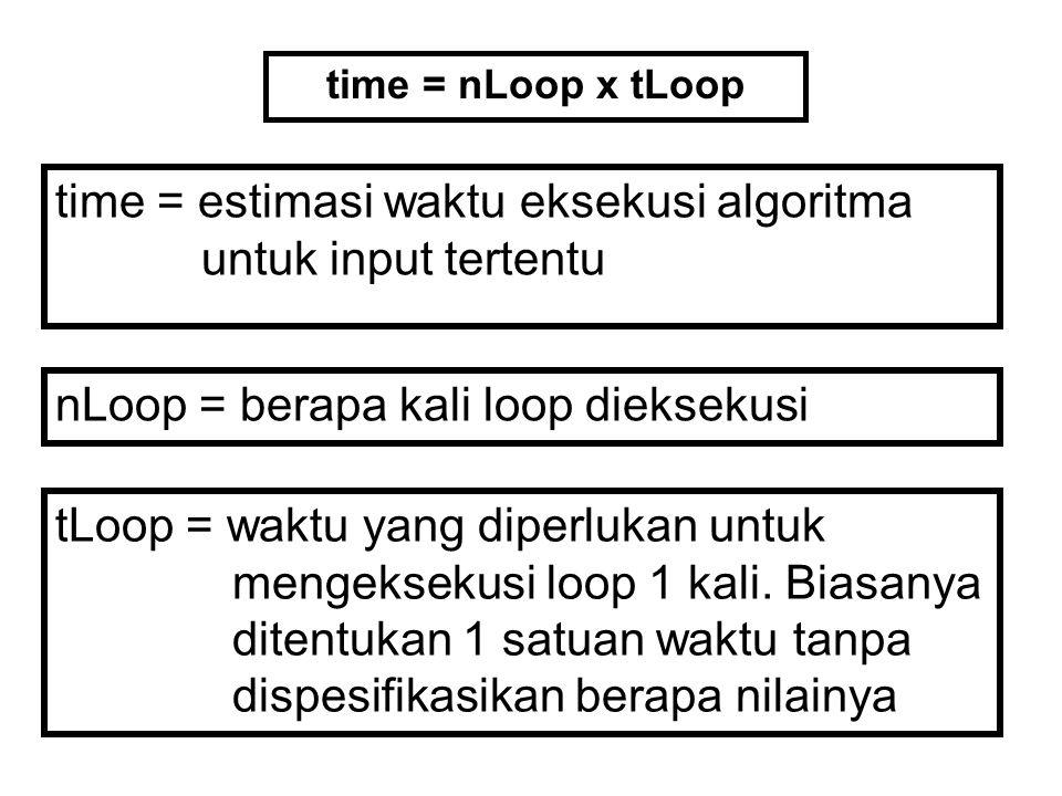 time = estimasi waktu eksekusi algoritma untuk input tertentu time = nLoop x tLoop nLoop = berapa kali loop dieksekusi tLoop = waktu yang diperlukan u
