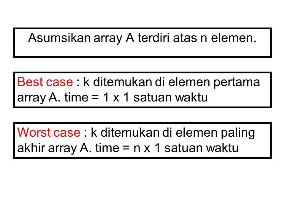 Asumsikan array A terdiri atas n elemen. Best case : k ditemukan di elemen pertama array A. time = 1 x 1 satuan waktu Worst case : k ditemukan di elem