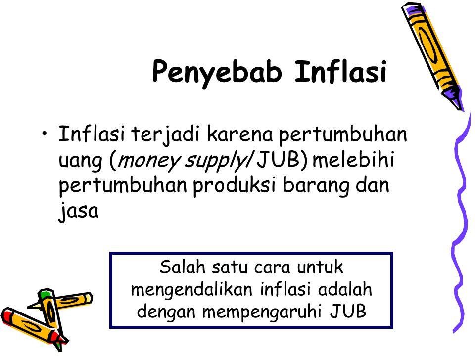 Penyebab Inflasi •Inflasi terjadi karena pertumbuhan uang (money supply/JUB) melebihi pertumbuhan produksi barang dan jasa Salah satu cara untuk mengendalikan inflasi adalah dengan mempengaruhi JUB