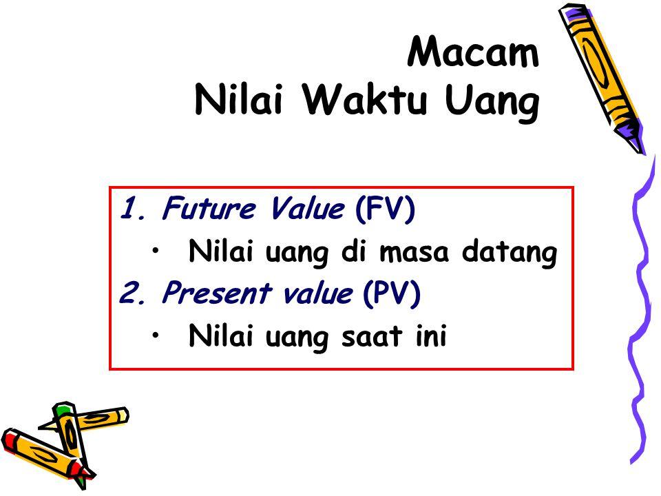 Macam Nilai Waktu Uang 1.Future Value (FV) •Nilai uang di masa datang 2.Present value (PV) •Nilai uang saat ini