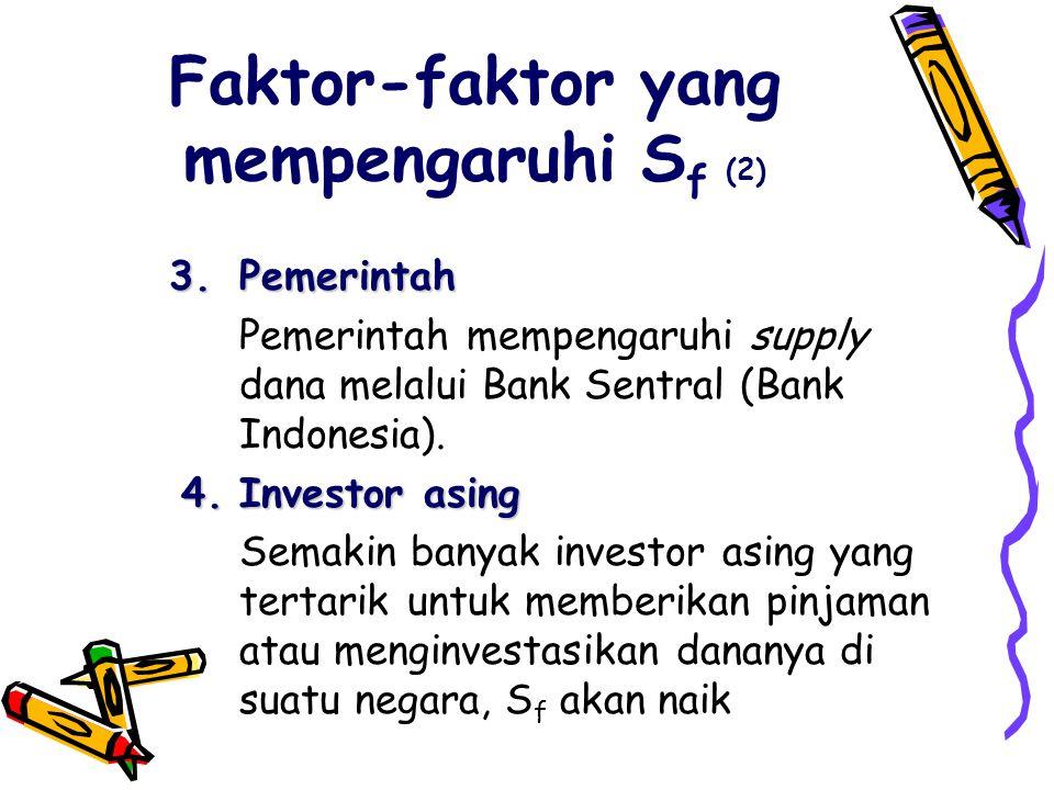 Faktor-faktor yang mempengaruhi S f (2) 3.Pemerintah Pemerintah mempengaruhi supply dana melalui Bank Sentral (Bank Indonesia).