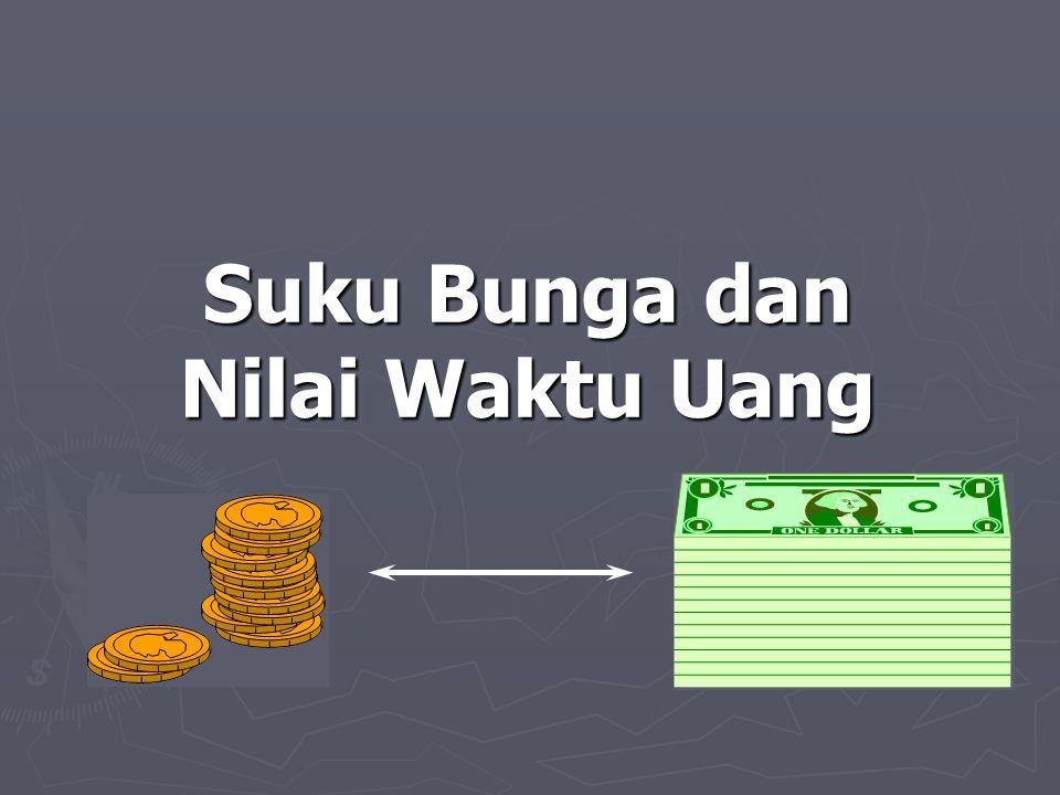 Contoh012345678 0 0 0 0 40 40 40 40 40 0 0 0 0 40 40 40 40 40 ► Arus kas dari suatu investasi diharapkan sebesar $40,000 per tahun pada akhir tahun ke-4, 5, 6, 7, and 8.