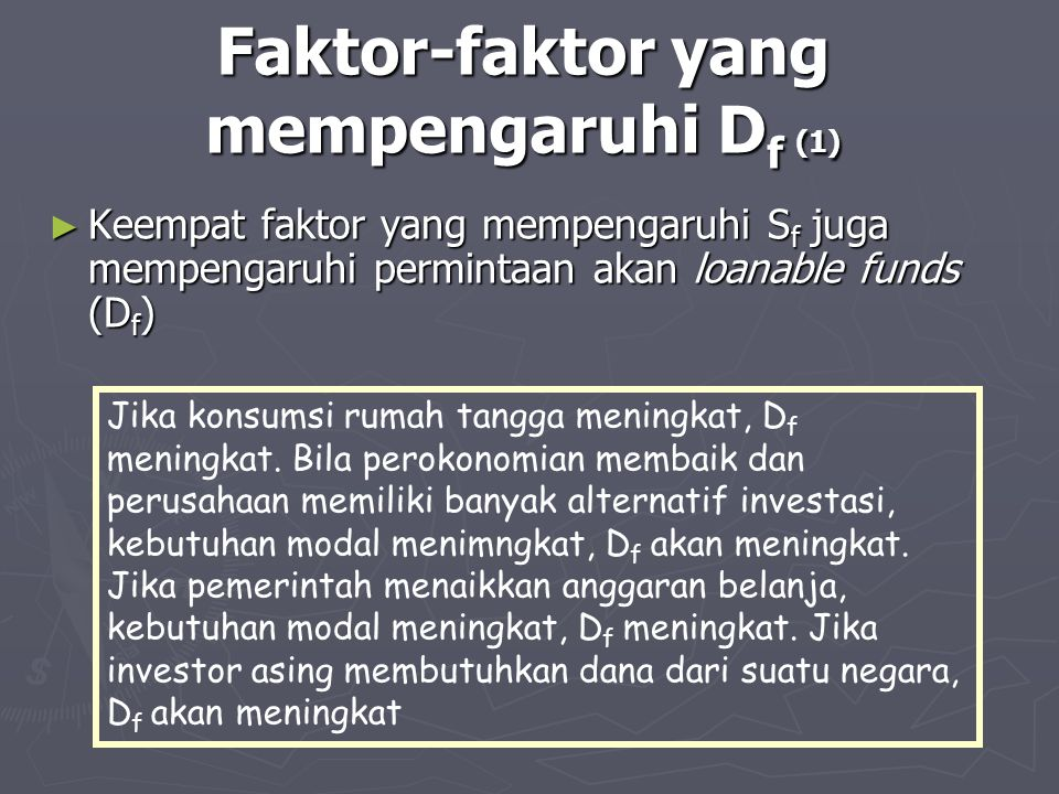 Faktor-faktor yang mempengaruhi D f (1) ► Keempat faktor yang mempengaruhi S f juga mempengaruhi permintaan akan loanable funds (D f ) Jika konsumsi r