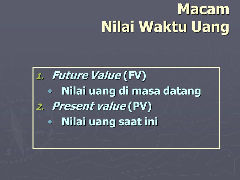 Macam Nilai Waktu Uang 1. Future Value (FV) •Nilai uang di masa datang 2. Present value (PV) •Nilai uang saat ini