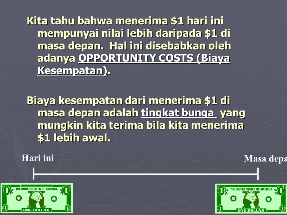► Tipe arus kas demikian disebut deferred annuity. 012345678 0 0 0 0 40 40 40 40 40 0 0 0 0 40 40 40 40 40