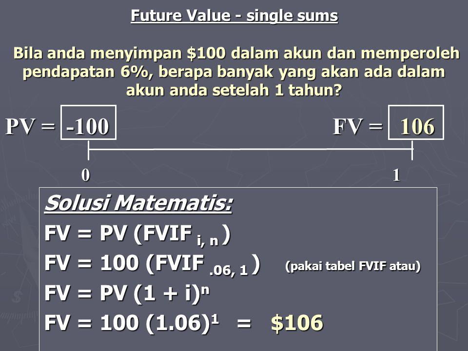 Future Value - single sums Bila anda menyimpan $100 dalam akun dan memperoleh pendapatan 6%, berapa banyak yang akan ada dalam akun anda setelah 1 tah
