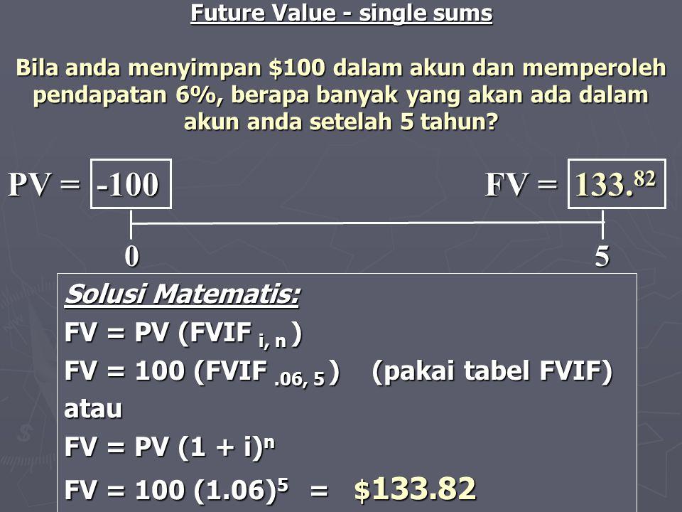 Future Value - single sums Bila anda menyimpan $100 dalam akun dan memperoleh pendapatan 6%, berapa banyak yang akan ada dalam akun anda setelah 5 tah