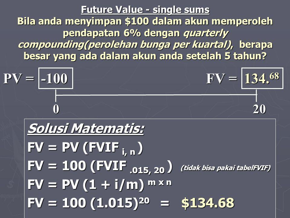 Solusi Matematis: FV = PV (FVIF i, n ) FV = 100 (FVIF.015, 20 ) (tidak bisa pakai tabelFVIF) FV = PV (1 + i/m) m x n FV = 100 (1.015) 20 = $134.68 0 2