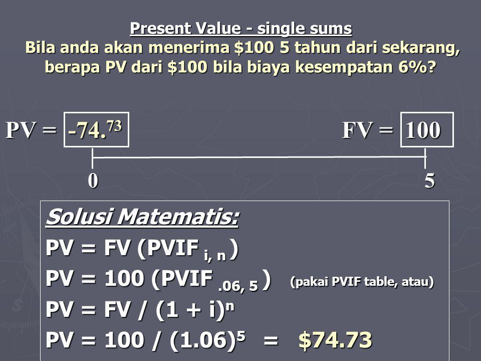 Solusi Matematis: PV = FV (PVIF i, n ) PV = 100 (PVIF.06, 5 ) (pakai PVIF table, atau) PV = FV / (1 + i) n PV = 100 / (1.06) 5 = $74.73 0 5 0 5 PV = -