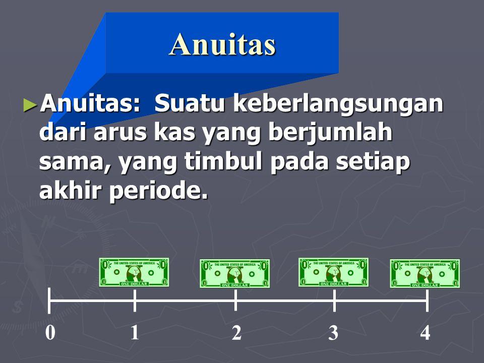 Anuitas ► Anuitas: Suatu keberlangsungan dari arus kas yang berjumlah sama, yang timbul pada setiap akhir periode. 01 234