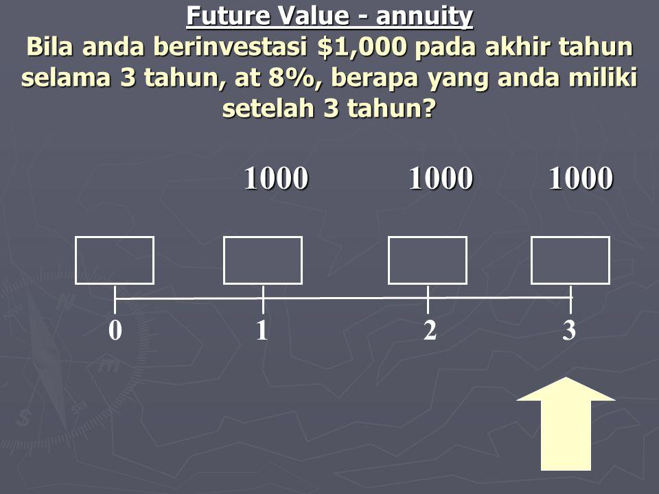 Future Value - annuity Bila anda berinvestasi $1,000 pada akhir tahun selama 3 tahun, at 8%, berapa yang anda miliki setelah 3 tahun? 0 1 2 3 10001000