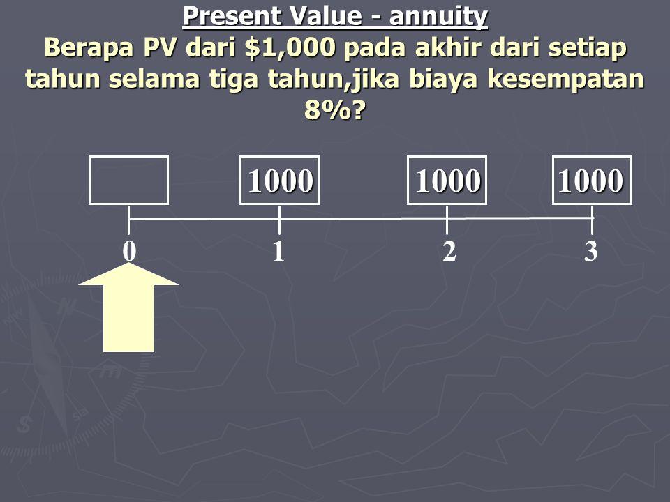 0 1 2 3 10001000 1000 10001000 1000 Present Value - annuity Berapa PV dari $1,000 pada akhir dari setiap tahun selama tiga tahun,jika biaya kesempatan