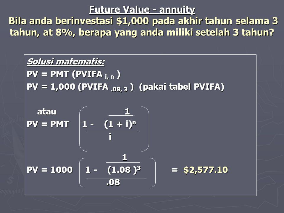 Future Value - annuity Bila anda berinvestasi $1,000 pada akhir tahun selama 3 tahun, at 8%, berapa yang anda miliki setelah 3 tahun? Solusi matematis