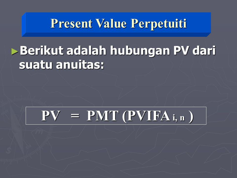 Present Value Perpetuiti ► Berikut adalah hubungan PV dari suatu anuitas: PV = PMT (PVIFA i, n ) PV = PMT (PVIFA i, n )