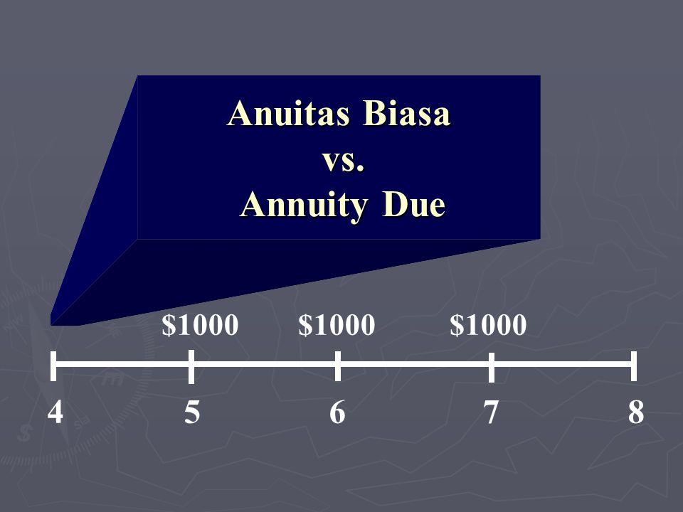 Anuitas Biasa vs. Annuity Due $1000 $1000 $1000 4 5 6 7 8