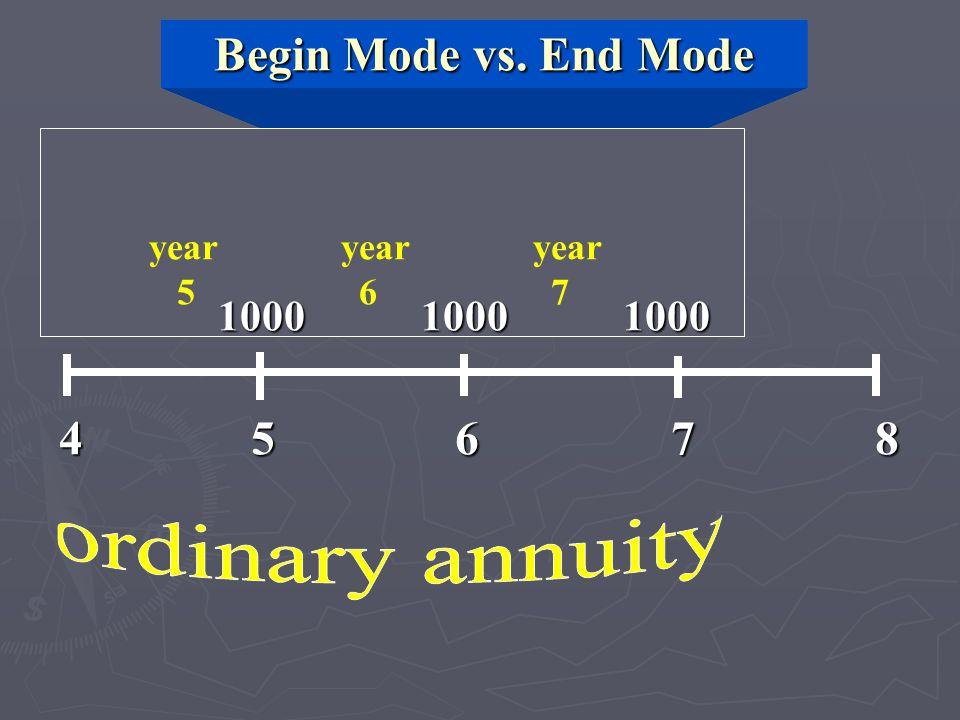 Begin Mode vs. End Mode 1000 1000 1000 4 5 6 7 8 year year year 5 6 7