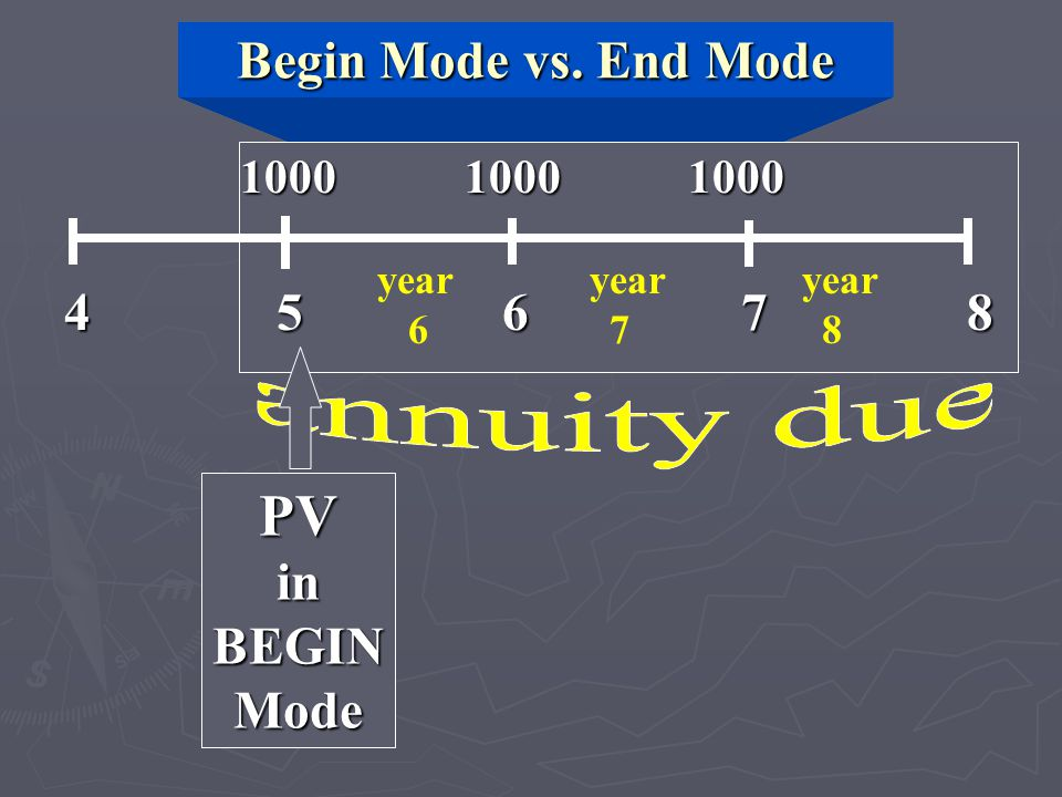 Begin Mode vs. End Mode 1000 1000 1000 4 5 6 7 8 year year year 6 7 8 PVinBEGINMode
