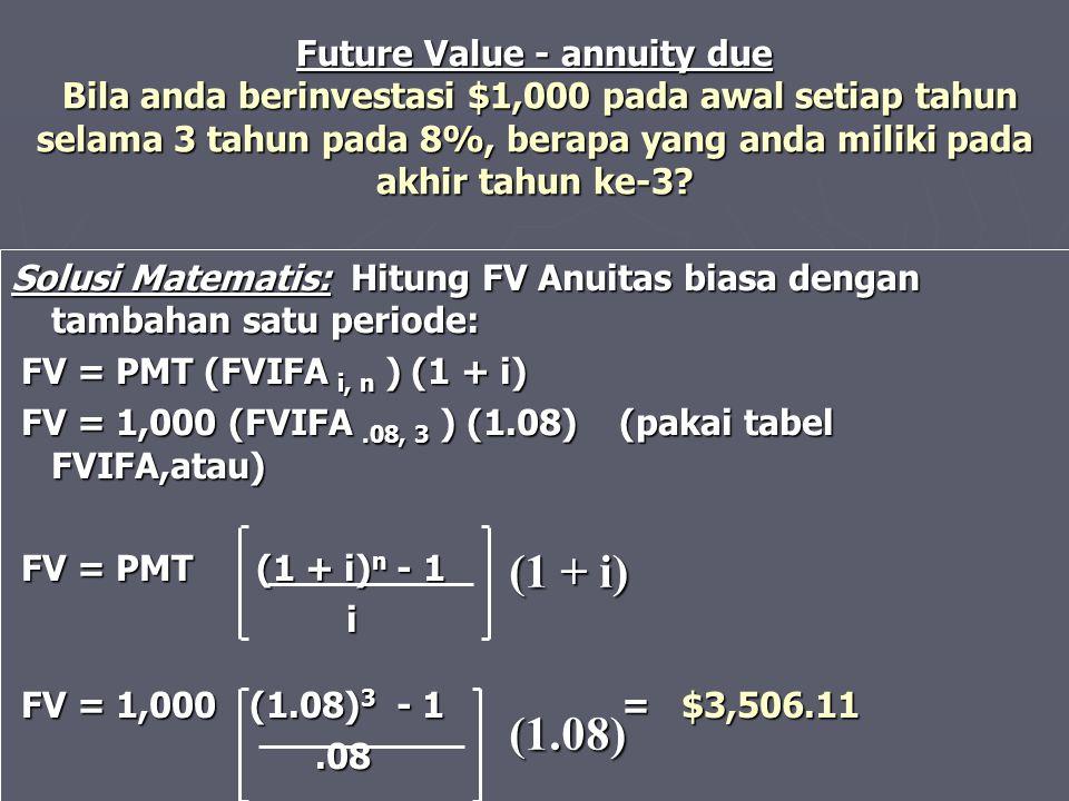 Solusi Matematis: Hitung FV Anuitas biasa dengan tambahan satu periode: FV = PMT (FVIFA i, n ) (1 + i) FV = PMT (FVIFA i, n ) (1 + i) FV = 1,000 (FVIF