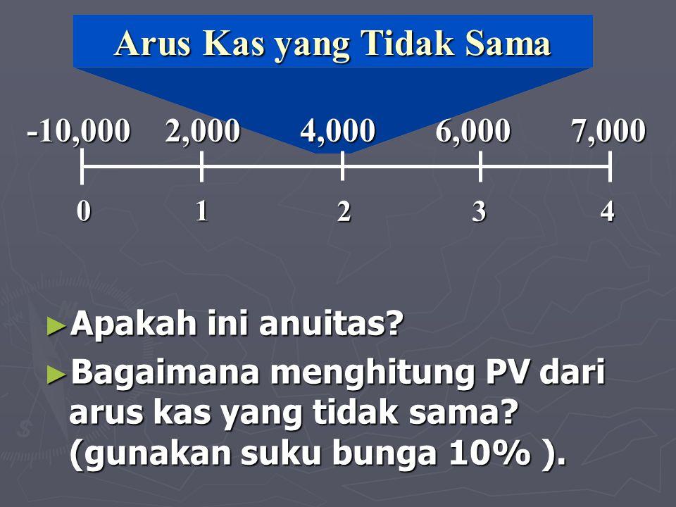 ► Apakah ini anuitas? ► Bagaimana menghitung PV dari arus kas yang tidak sama? (gunakan suku bunga 10% ). Arus Kas yang Tidak Sama 01 234 -10,000 2,00