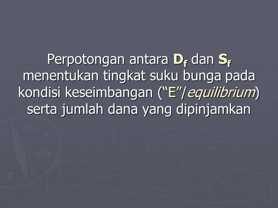Faktor-faktor yang mempengaruhi S f (1) 1.