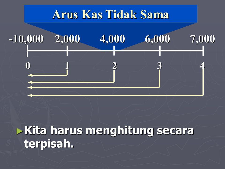 Arus Kas Tidak Sama ► Kita harus menghitung secara terpisah. 01 234 -10,000 2,000 4,000 6,000 7,000