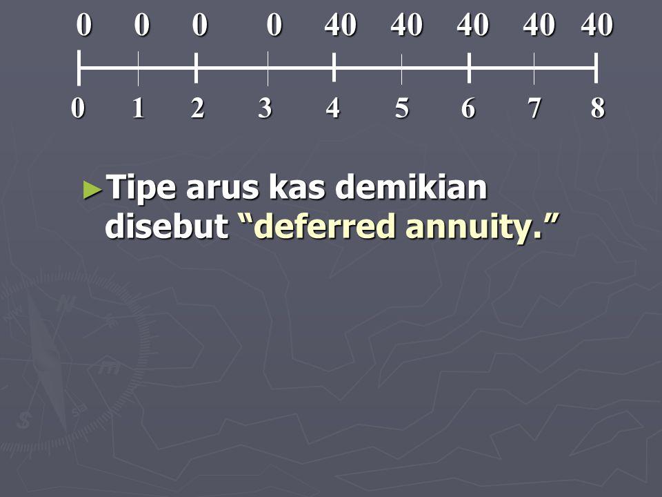 """► Tipe arus kas demikian disebut """"deferred annuity."""" 012345678 0 0 0 0 40 40 40 40 40 0 0 0 0 40 40 40 40 40"""