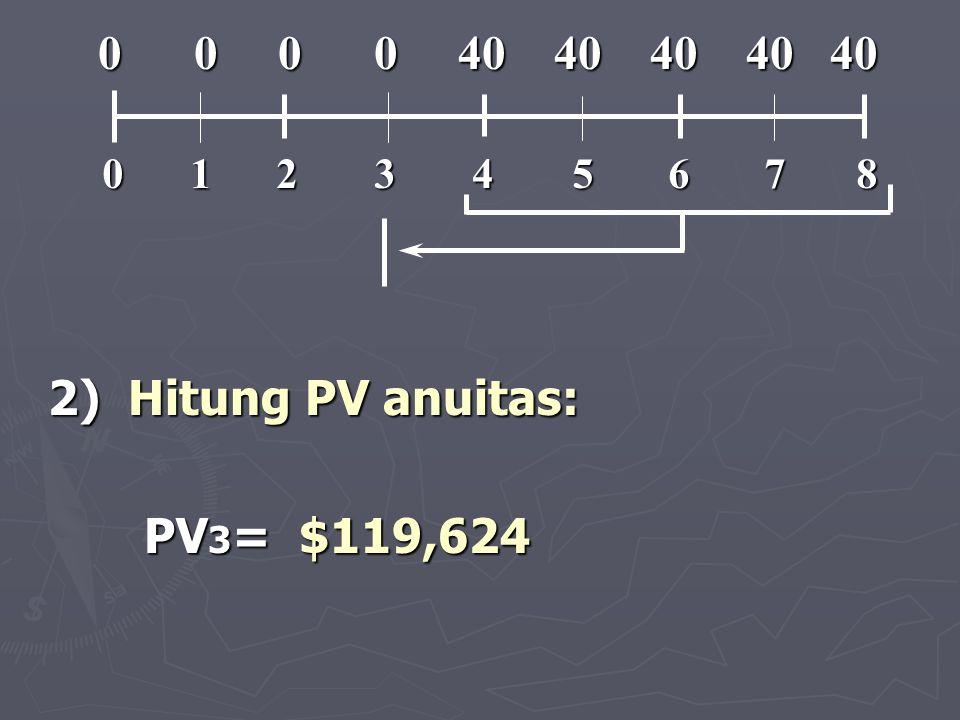 2) Hitung PV anuitas: PV 3 = $119,624 012345678 0 0 0 0 40 40 40 40 40 0 0 0 0 40 40 40 40 40