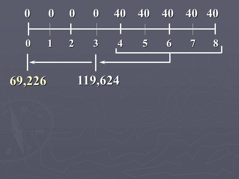 119,624 69,226 012345678