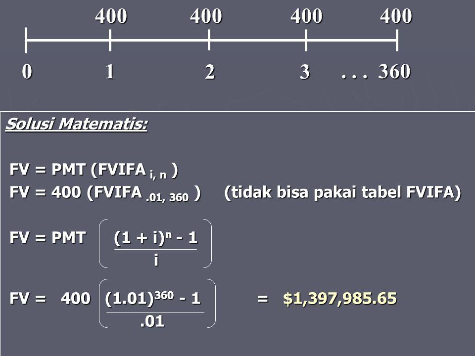 Solusi Matematis: FV = PMT (FVIFA i, n ) FV = PMT (FVIFA i, n ) FV = 400 (FVIFA.01, 360 ) (tidak bisa pakai tabel FVIFA) FV = 400 (FVIFA.01, 360 ) (ti
