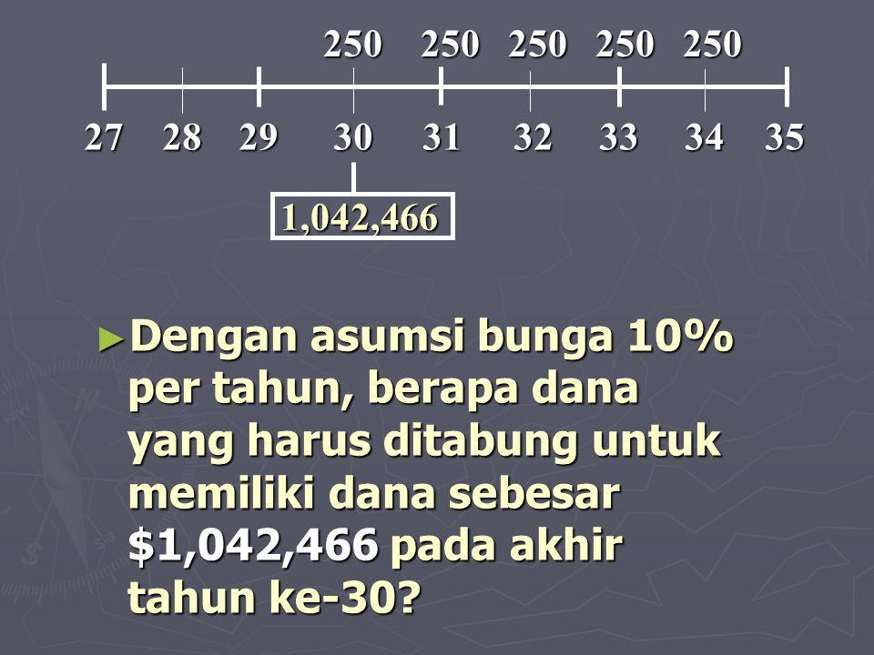 ► Dengan asumsi bunga 10% per tahun, berapa dana yang harus ditabung untuk memiliki dana sebesar $1,042,466 pada akhir tahun ke-30? 272829303132333435