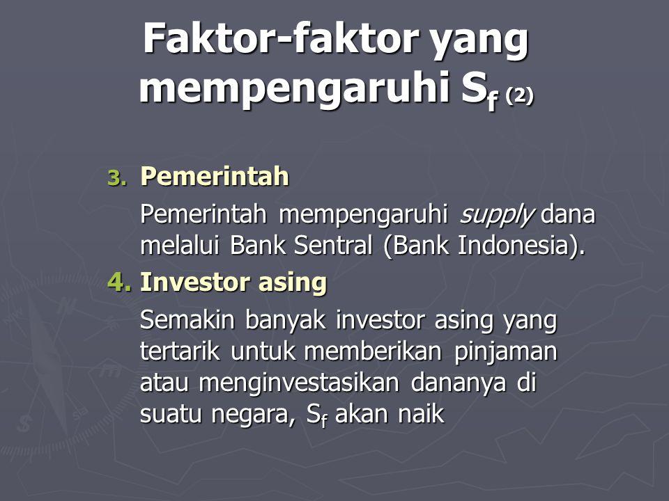 Faktor-faktor yang mempengaruhi S f (2) 3. Pemerintah Pemerintah mempengaruhi supply dana melalui Bank Sentral (Bank Indonesia). 4.Investor asing Sema