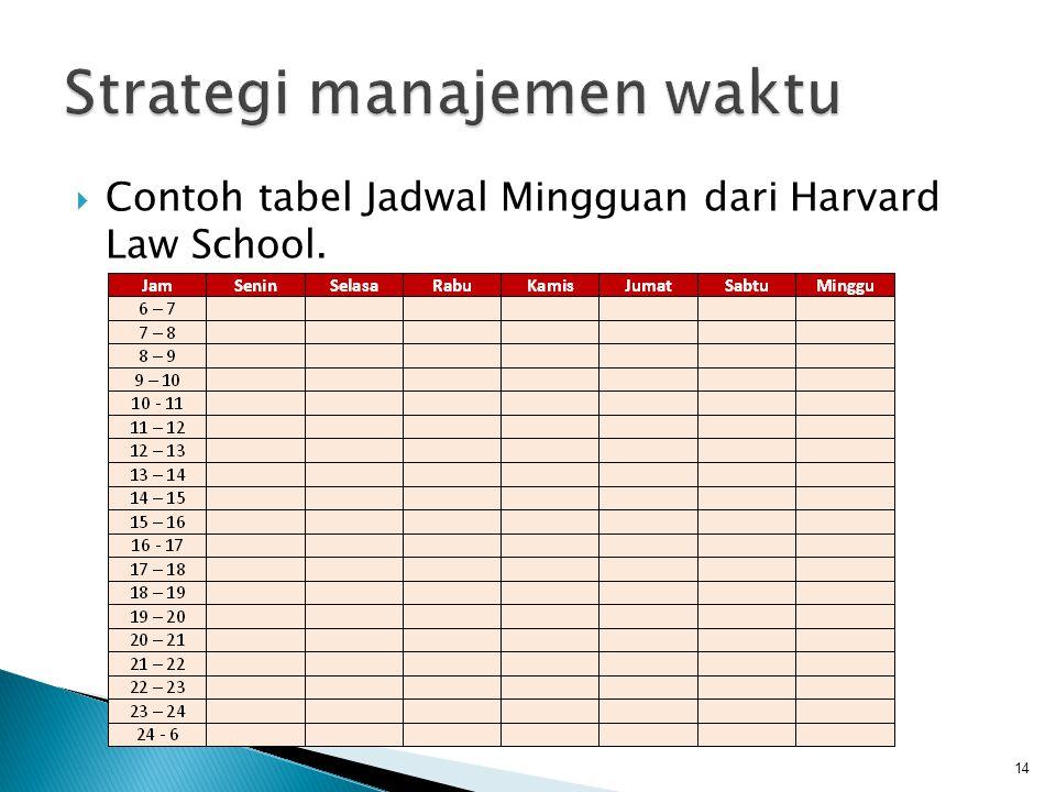  Contoh tabel Jadwal Mingguan dari Harvard Law School. 14