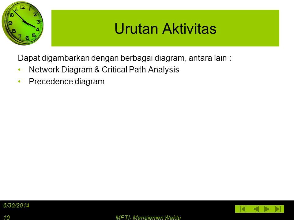 Urutan Aktivitas Dapat digambarkan dengan berbagai diagram, antara lain : •Network Diagram & Critical Path Analysis •Precedence diagram 6/30/2014 MPTI