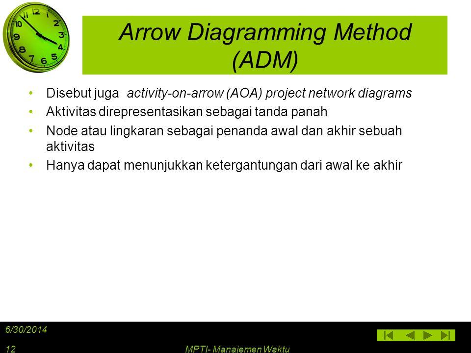 Arrow Diagramming Method (ADM) •Disebut juga activity-on-arrow (AOA) project network diagrams •Aktivitas direpresentasikan sebagai tanda panah •Node a