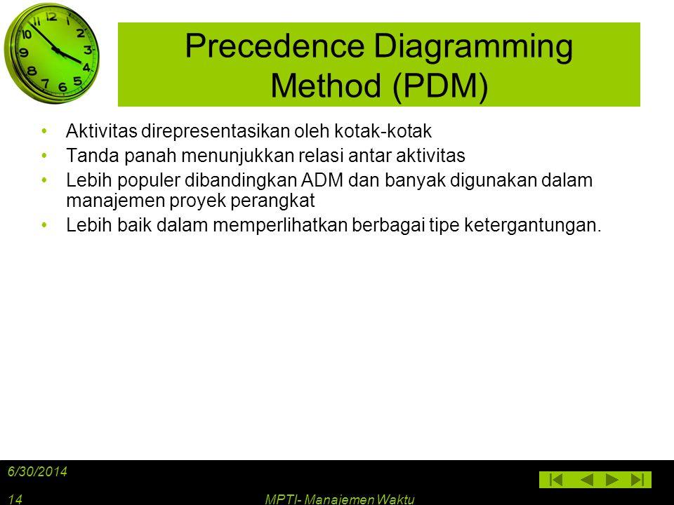 Precedence Diagramming Method (PDM) •Aktivitas direpresentasikan oleh kotak-kotak •Tanda panah menunjukkan relasi antar aktivitas •Lebih populer diban