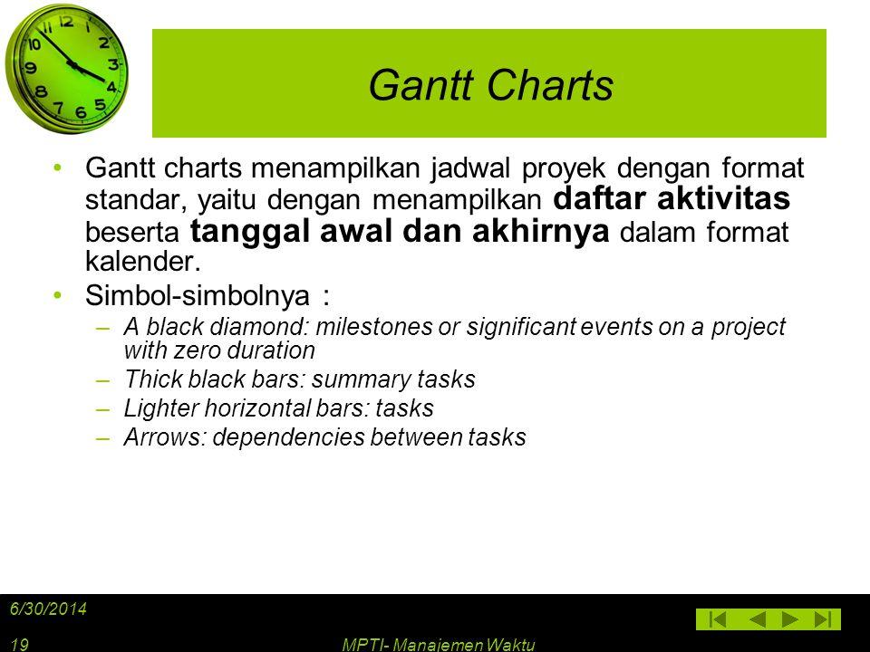 Gantt Charts •Gantt charts menampilkan jadwal proyek dengan format standar, yaitu dengan menampilkan daftar aktivitas beserta tanggal awal dan akhirny