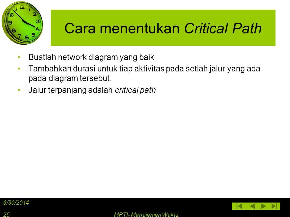 Cara menentukan Critical Path •Buatlah network diagram yang baik •Tambahkan durasi untuk tiap aktivitas pada setiah jalur yang ada pada diagram terseb