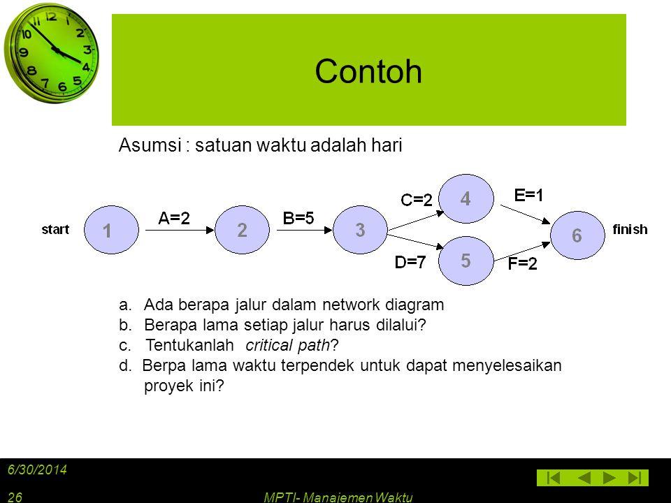 Contoh Asumsi : satuan waktu adalah hari 6/30/2014 MPTI- Manajemen Waktu26 a.Ada berapa jalur dalam network diagram b.Berapa lama setiap jalur harus d